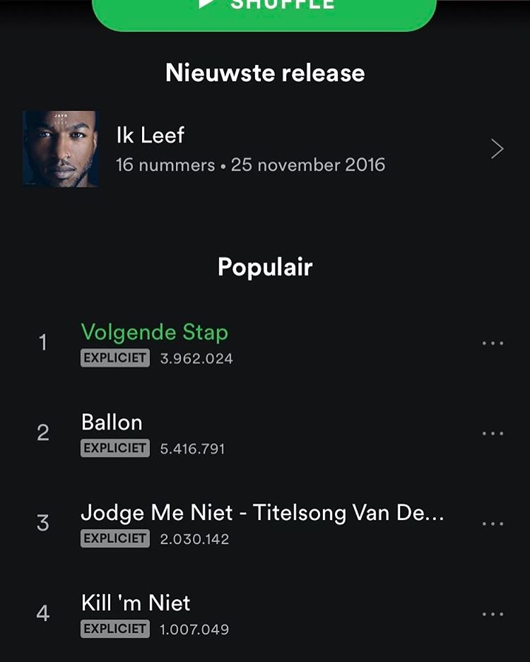 Thanks voor alle support op Spotify! <3